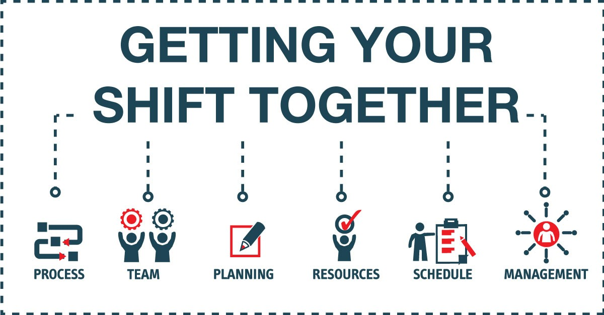 Time Labor Shift Management Plan