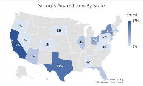 Guards by State