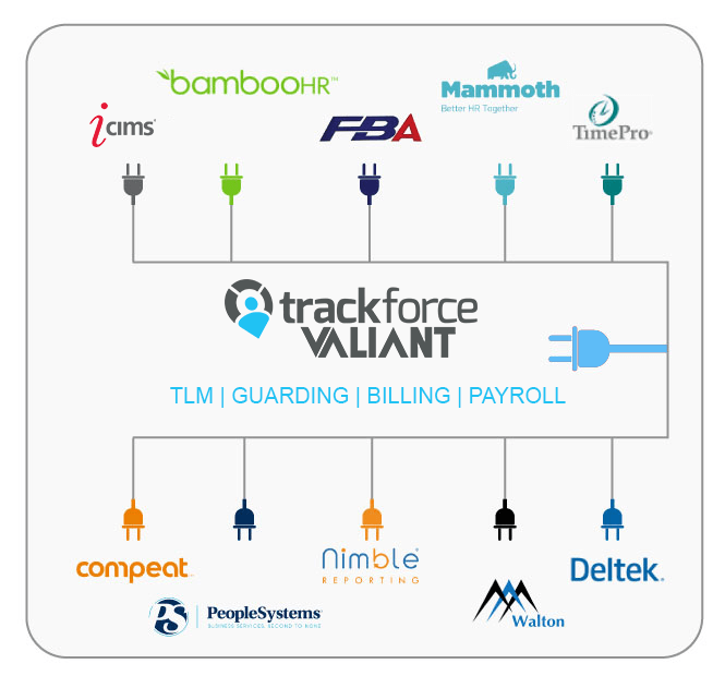 Trackforce Valiant Partner EcoSystem